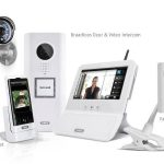 ITBB Video intercomsystemen